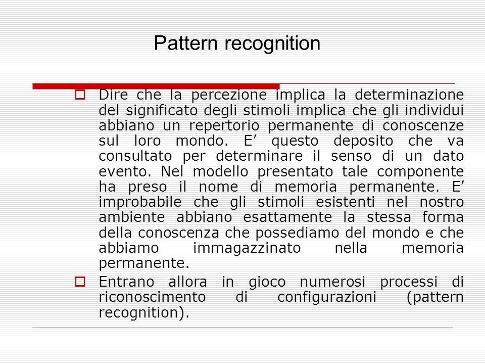 Pattern recognition Dire che la percezione implica la determinazione del significato degli stimoli implica che gli individui abbiano un repertorio per