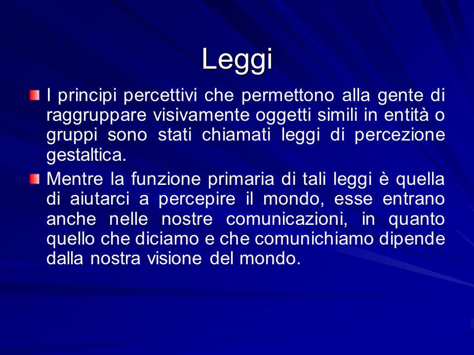 Leggi I principi percettivi che permettono alla gente di raggruppare visivamente oggetti simili in entità o gruppi sono stati chiamati leggi di percez
