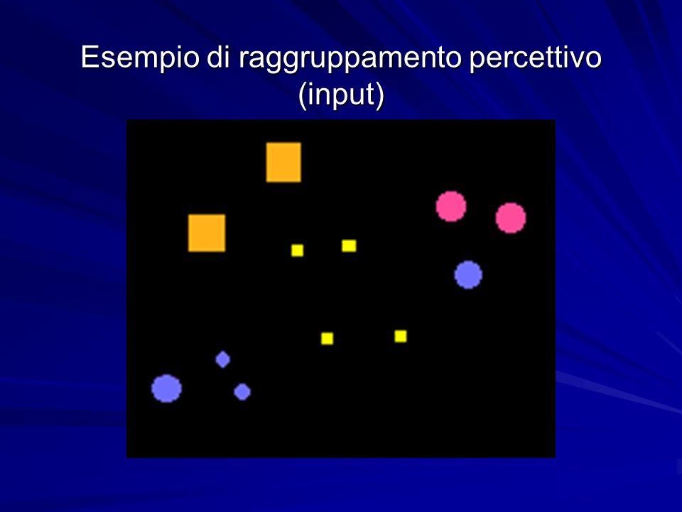 Esempio di raggruppamento percettivo (input)