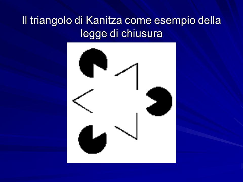 Il triangolo di Kanitza come esempio della legge di chiusura