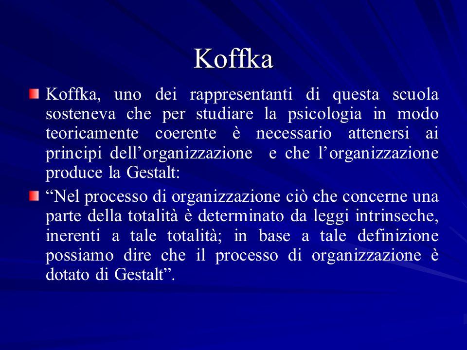 Koffka Koffka, uno dei rappresentanti di questa scuola sosteneva che per studiare la psicologia in modo teoricamente coerente è necessario attenersi a