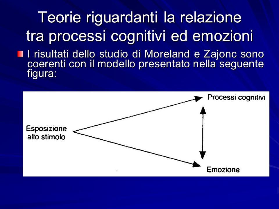 Teorie riguardanti la relazione tra processi cognitivi ed emozioni I risultati dello studio di Moreland e Zajonc sono coerenti con il modello presenta