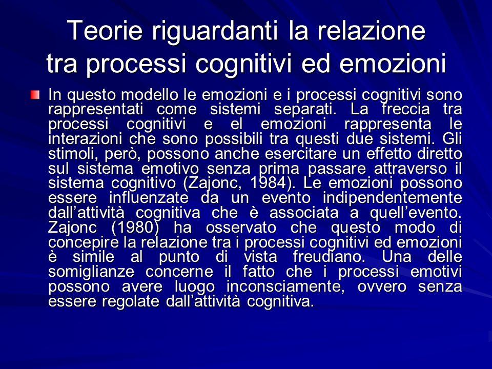 Teorie riguardanti la relazione tra processi cognitivi ed emozioni In questo modello le emozioni e i processi cognitivi sono rappresentati come sistem