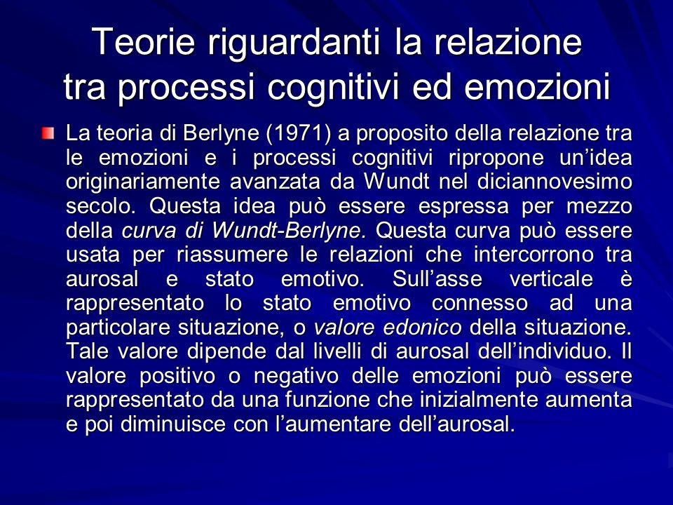 Teorie riguardanti la relazione tra processi cognitivi ed emozioni La teoria di Berlyne (1971) a proposito della relazione tra le emozioni e i process