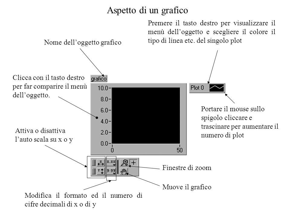 Aspetto di un grafico Premere il tasto destro per visualizzare il menù delloggetto e scegliere il colore il tipo di linea etc. del singolo plot Portar