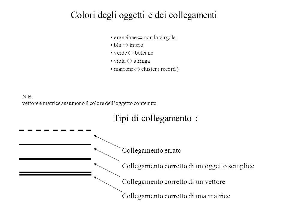 Colori degli oggetti e dei collegamenti arancione con la virgola blu intero verde buleano viola stringa marrone cluster ( record ) N.B. vettore e matr