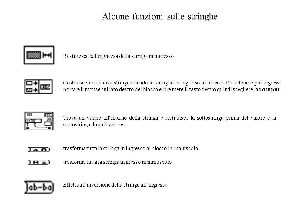 Alcune funzioni sulle stringhe Restituisce la lunghezza della stringa in ingresso Costruisce una nuova stringa unendo le stringhe in ingresso al blocc