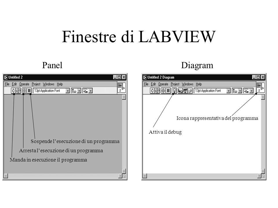 Finestre di LABVIEW PanelDiagram Manda in esecuzione il programma Arresta lesecuzione di un programma Sospende lesecuzione di un programma Attiva il d