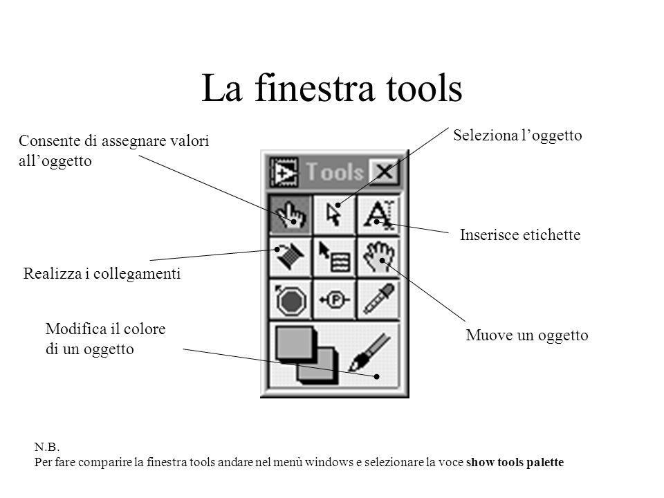 La finestra tools Consente di assegnare valori alloggetto Seleziona loggetto Inserisce etichette Muove un oggetto Realizza i collegamenti N.B. Per far
