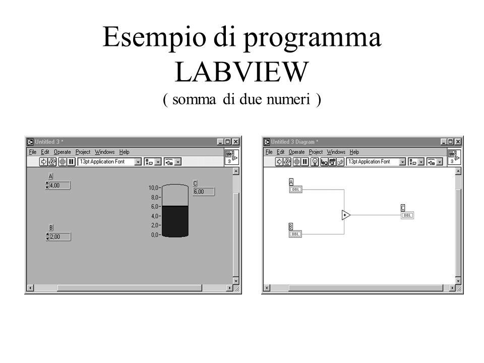 Esempio di programma LABVIEW ( somma di due numeri )