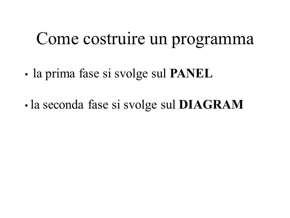 Come costruire un programma la prima fase si svolge sul PANEL la seconda fase si svolge sul DIAGRAM