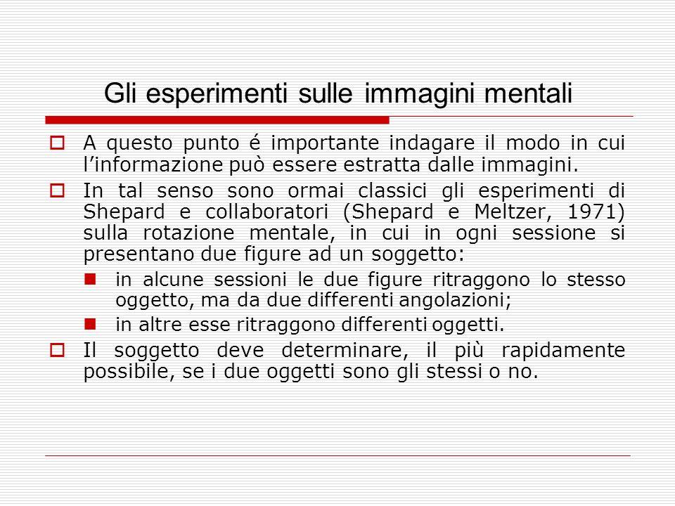 Gli esperimenti sulle immagini mentali A questo punto é importante indagare il modo in cui linformazione può essere estratta dalle immagini.