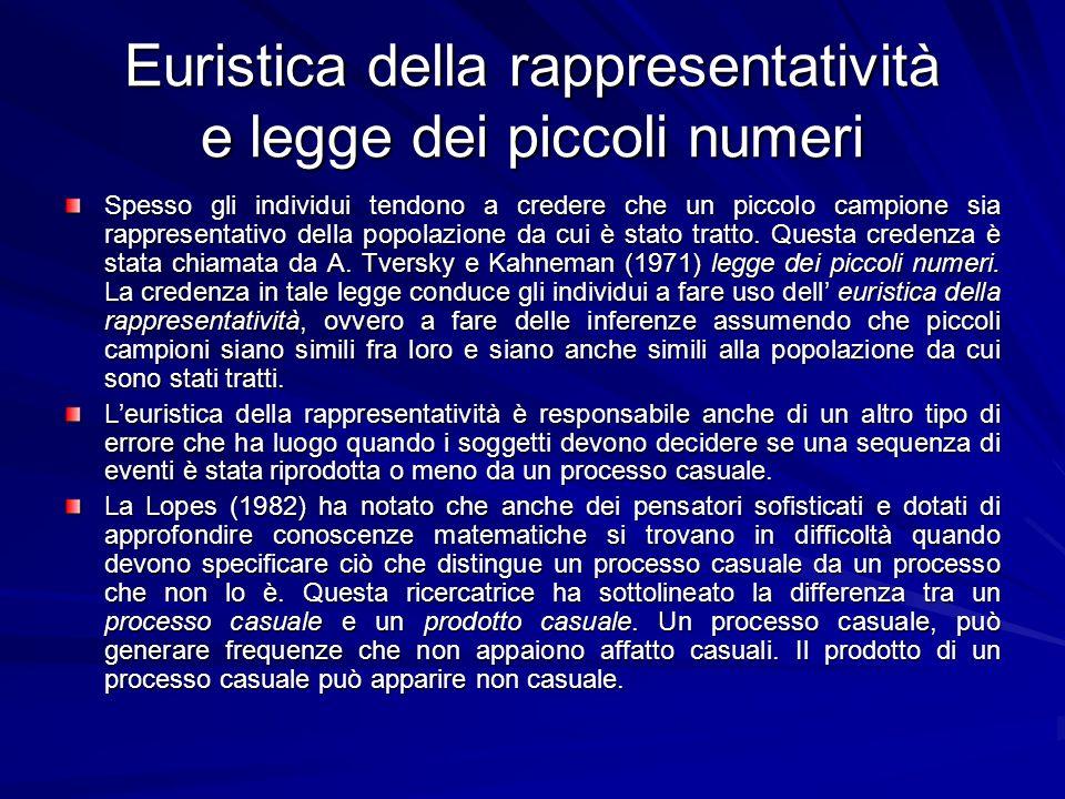 Euristica della rappresentatività e legge dei piccoli numeri Spesso gli individui tendono a credere che un piccolo campione sia rappresentativo della popolazione da cui è stato tratto.