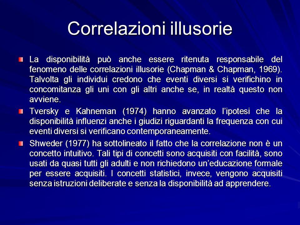 Correlazioni illusorie La disponibilità può anche essere ritenuta responsabile del fenomeno delle correlazioni illusorie (Chapman & Chapman, 1969). Ta