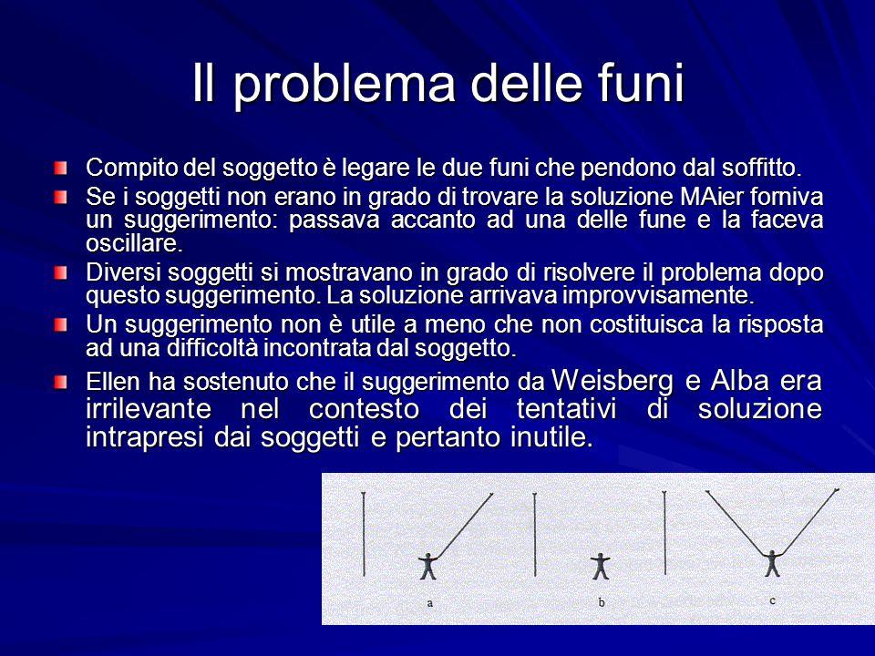 Il problema delle funi Compito del soggetto è legare le due funi che pendono dal soffitto. Se i soggetti non erano in grado di trovare la soluzione MA