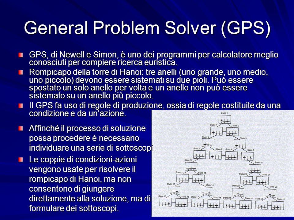 General Problem Solver (GPS) GPS, di Newell e Simon, è uno dei programmi per calcolatore meglio conosciuti per compiere ricerca euristica. Rompicapo d