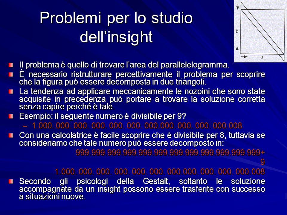 Problemi per lo studio dellinsight Il problema è quello di trovare larea del parallelelogramma. È necessario ristrutturare percettivamente il problema