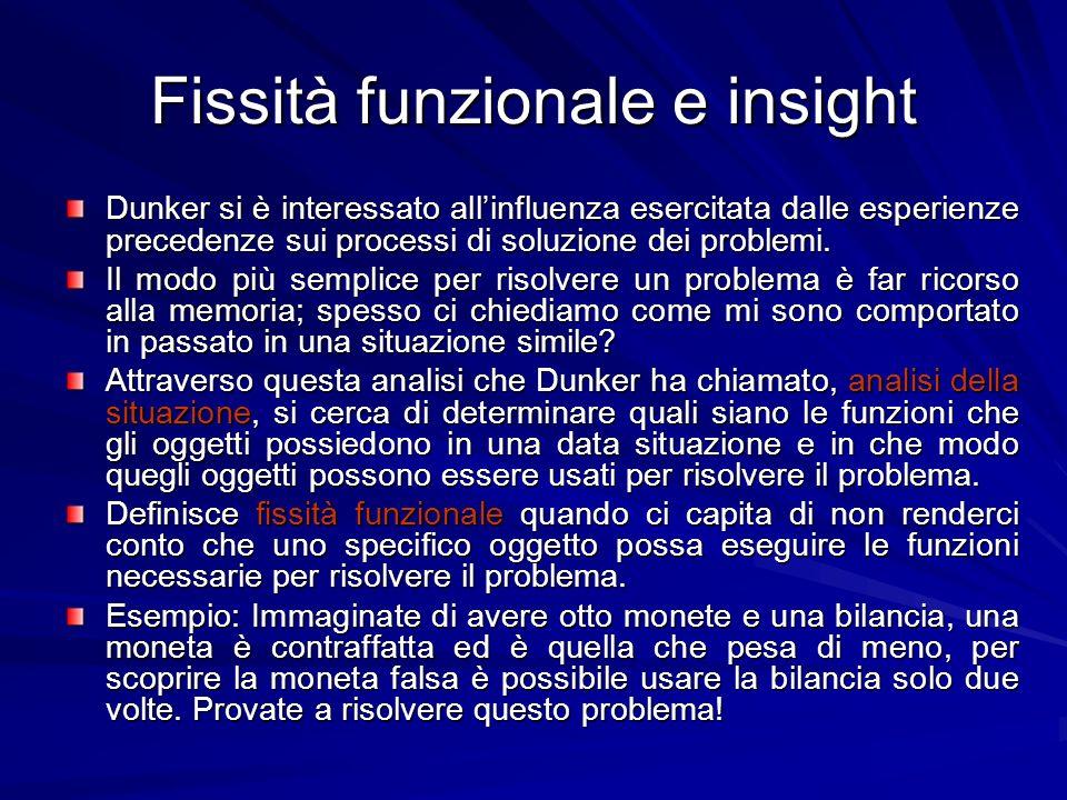 Fissità funzionale e insight Dunker si è interessato allinfluenza esercitata dalle esperienze precedenze sui processi di soluzione dei problemi. Il mo