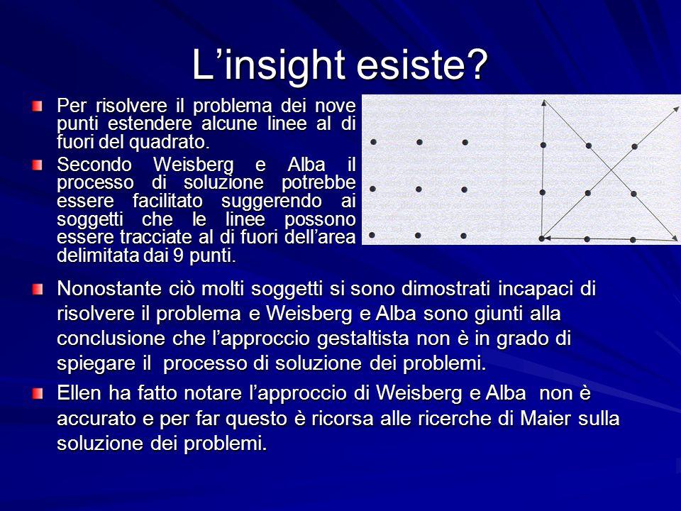 Linsight esiste? Per risolvere il problema dei nove punti estendere alcune linee al di fuori del quadrato. Secondo Weisberg e Alba il processo di solu