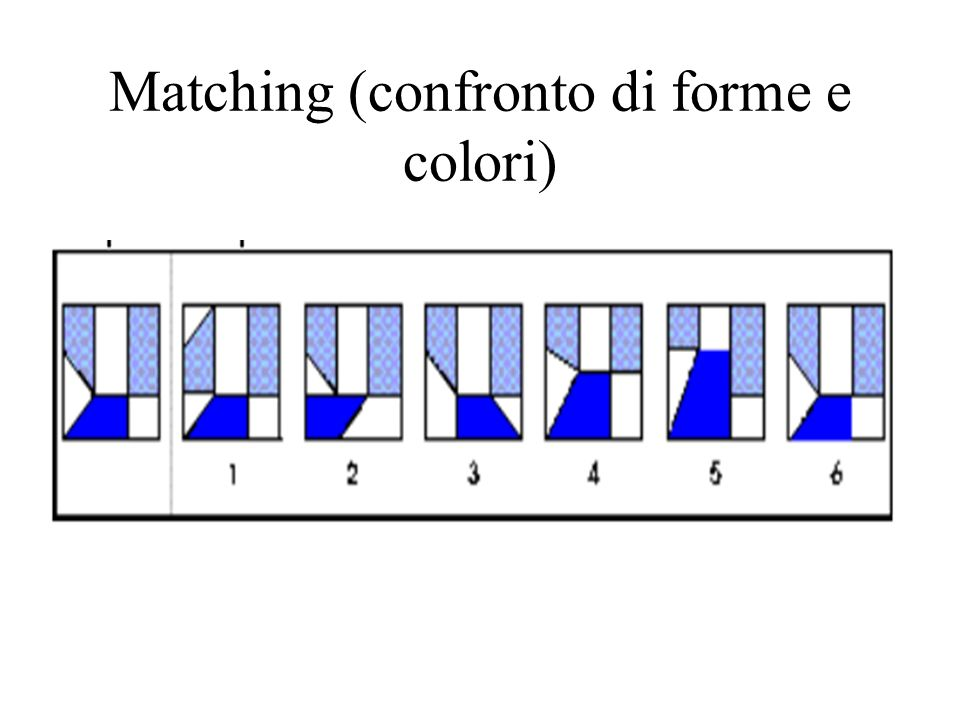 Sequences (individuazione di sequenze logiche)
