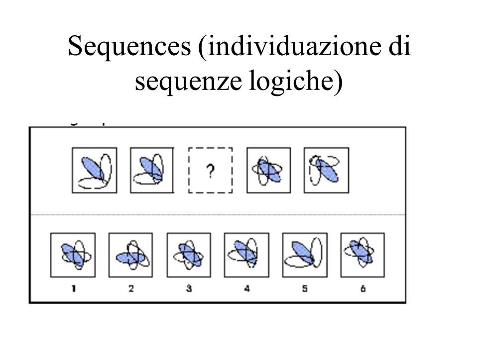 Analogies (scoperta di relazioni tra forme) Analogia: include la scoperta di relazioni in una coppia di figure astratte e il riconoscimento di simili relazioni in una coppia differente di figure.
