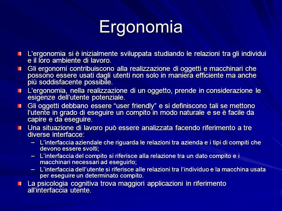 Ergonomia Lergonomia si è inizialmente sviluppata studiando le relazioni tra gli individui e il loro ambiente di lavoro. Gli ergonomi contribuiscono a