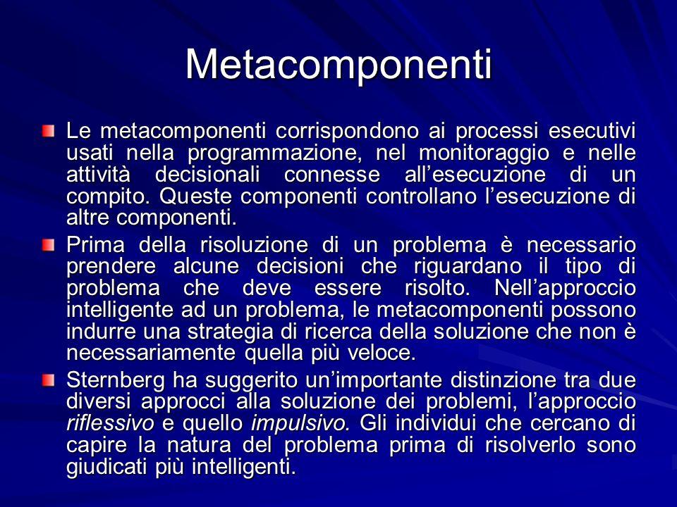 Metacomponenti Le metacomponenti corrispondono ai processi esecutivi usati nella programmazione, nel monitoraggio e nelle attività decisionali connesse allesecuzione di un compito.