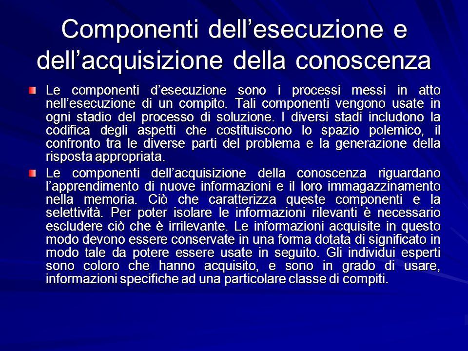 Componenti dellesecuzione e dellacquisizione della conoscenza Le componenti desecuzione sono i processi messi in atto nellesecuzione di un compito.