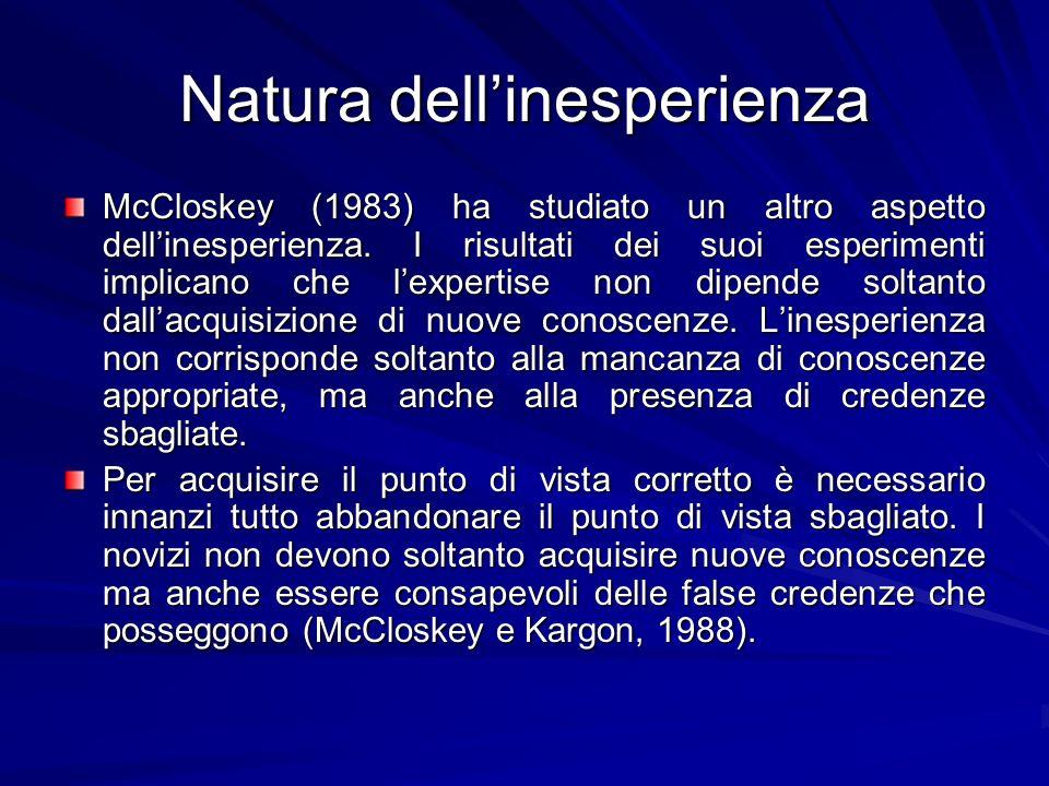 Natura dellinesperienza McCloskey (1983) ha studiato un altro aspetto dellinesperienza.