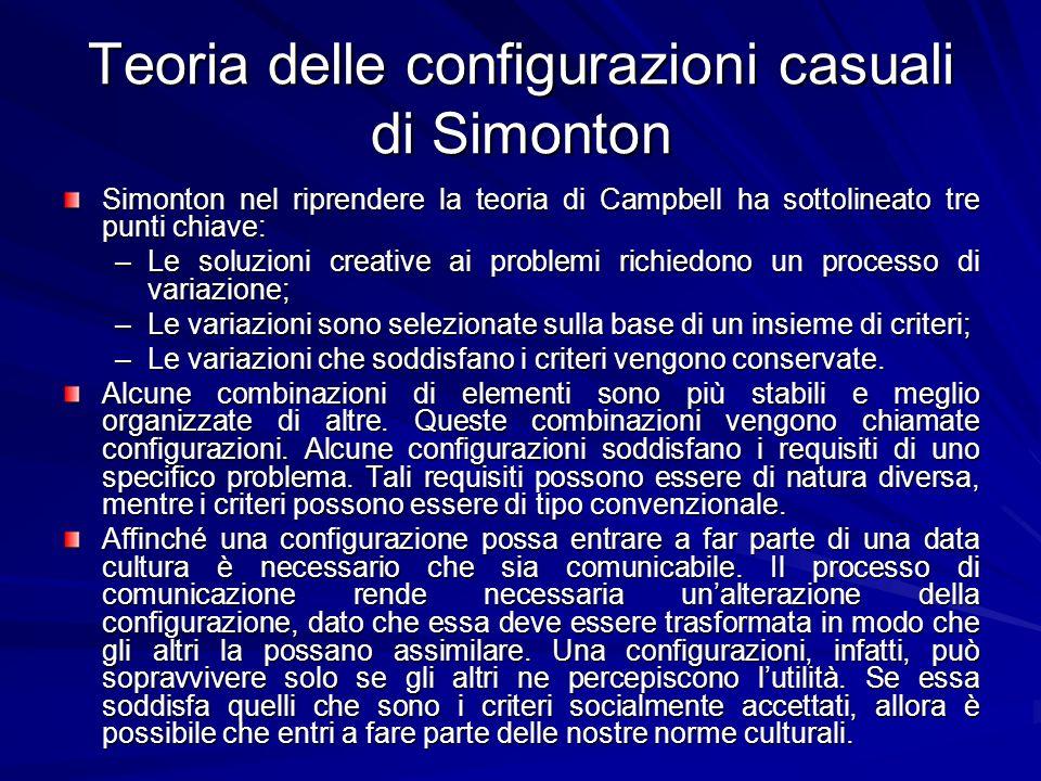 Teoria delle configurazioni casuali di Simonton Simonton nel riprendere la teoria di Campbell ha sottolineato tre punti chiave: –Le soluzioni creative ai problemi richiedono un processo di variazione; –Le variazioni sono selezionate sulla base di un insieme di criteri; –Le variazioni che soddisfano i criteri vengono conservate.