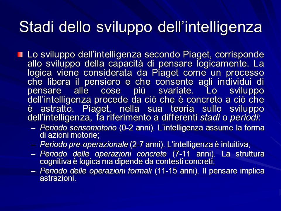 Stadi dello sviluppo dellintelligenza Lo sviluppo dellintelligenza secondo Piaget, corrisponde allo sviluppo della capacità di pensare logicamente.