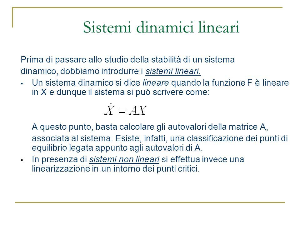Sistemi dinamici lineari Prima di passare allo studio della stabilità di un sistema dinamico, dobbiamo introdurre i sistemi lineari. Un sistema dinami