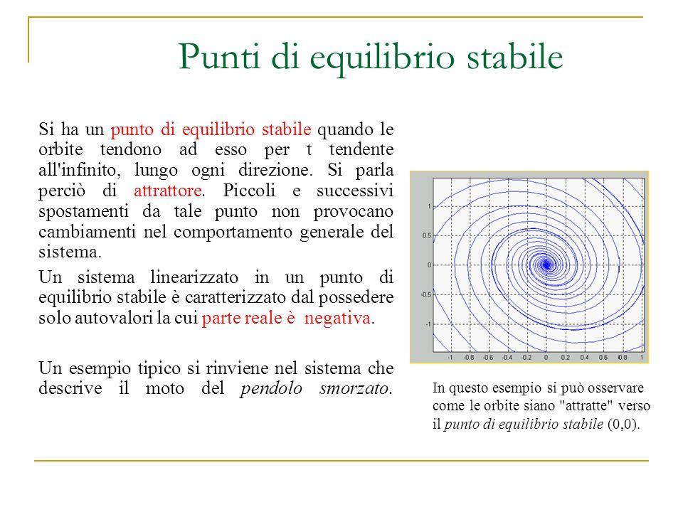 Punti di equilibrio stabile Si ha un punto di equilibrio stabile quando le orbite tendono ad esso per t tendente all'infinito, lungo ogni direzione. S
