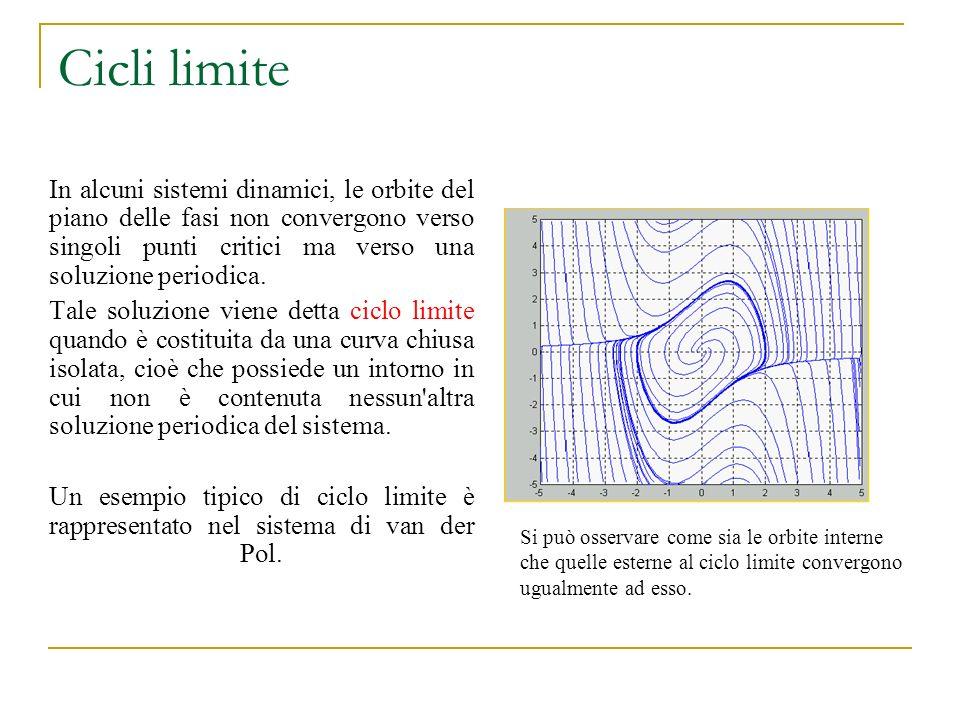 Cicli limite In alcuni sistemi dinamici, le orbite del piano delle fasi non convergono verso singoli punti critici ma verso una soluzione periodica. T