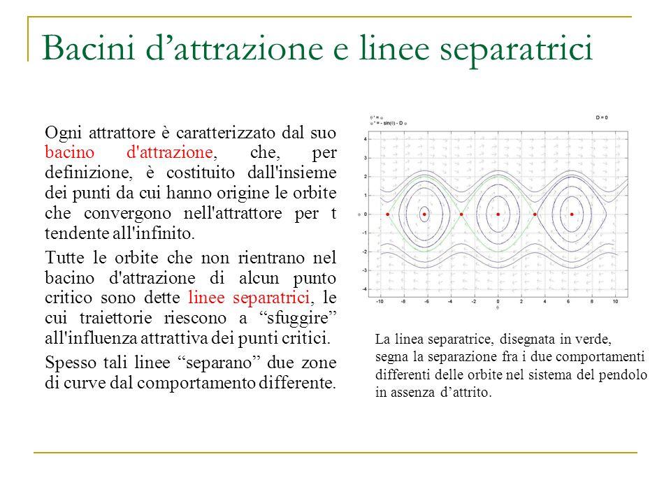 Bacini dattrazione e linee separatrici Ogni attrattore è caratterizzato dal suo bacino d'attrazione, che, per definizione, è costituito dall'insieme d