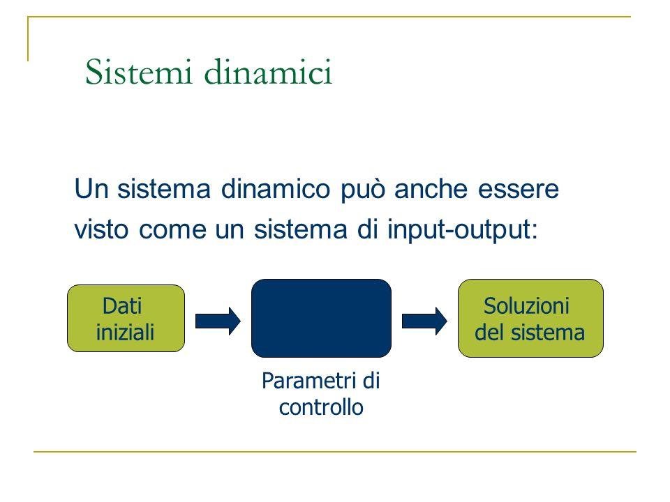 Sistemi dinamici Un sistema dinamico può anche essere visto come un sistema di input-output: Dati iniziali Soluzioni del sistema Parametri di controll
