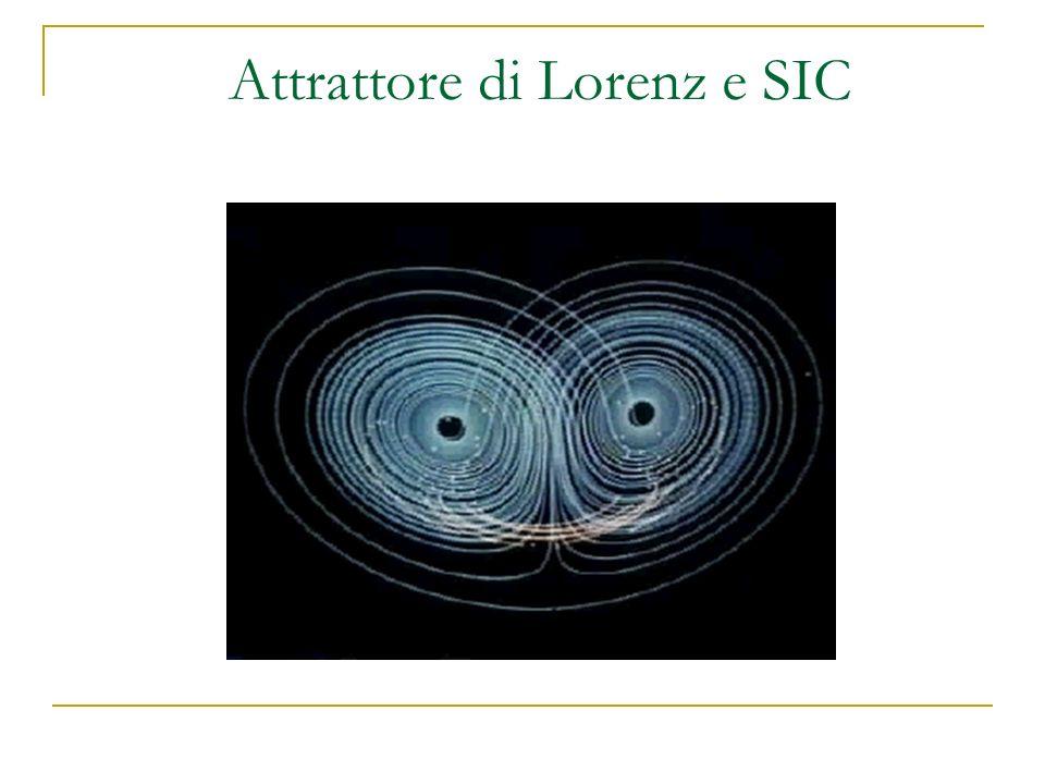 Attrattore di Lorenz e SIC