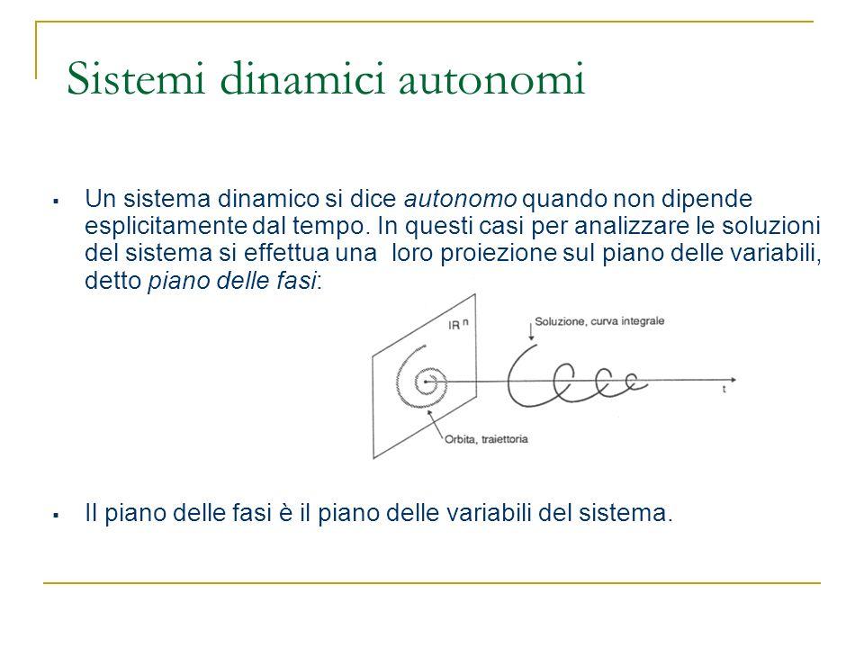 Un sistema dinamico si dice autonomo quando non dipende esplicitamente dal tempo. In questi casi per analizzare le soluzioni del sistema si effettua u