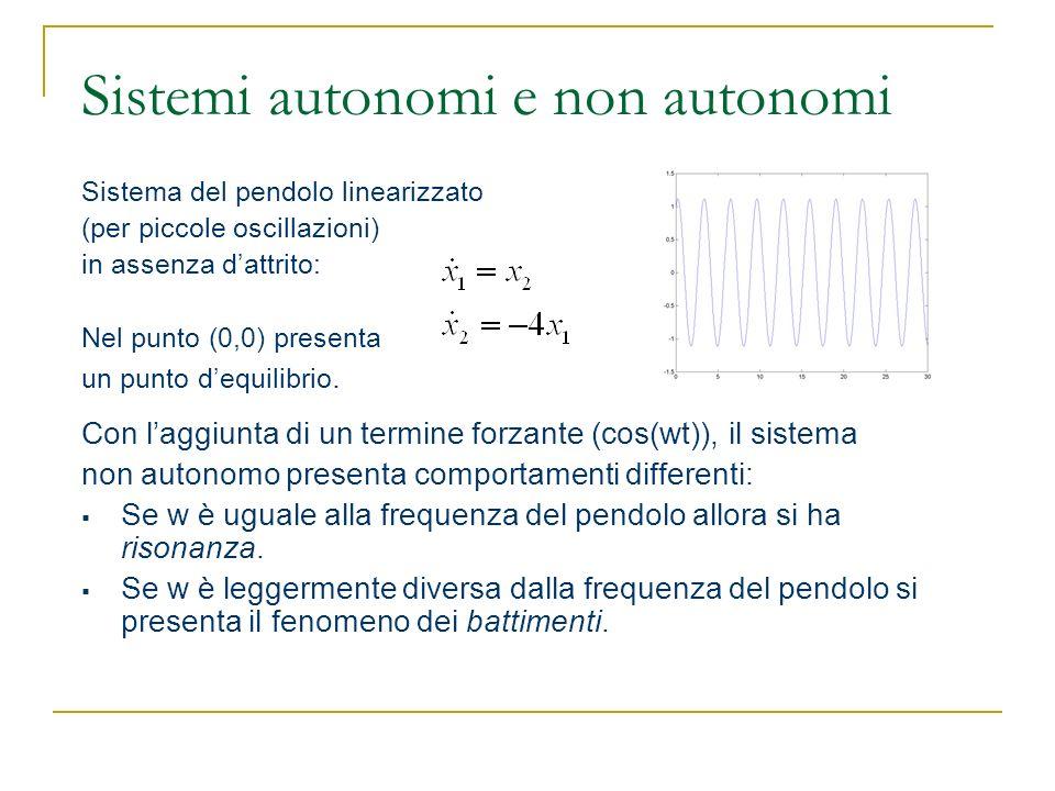 Sistemi autonomi e non autonomi Sistema del pendolo linearizzato (per piccole oscillazioni) in assenza dattrito: Nel punto (0,0) presenta un punto deq