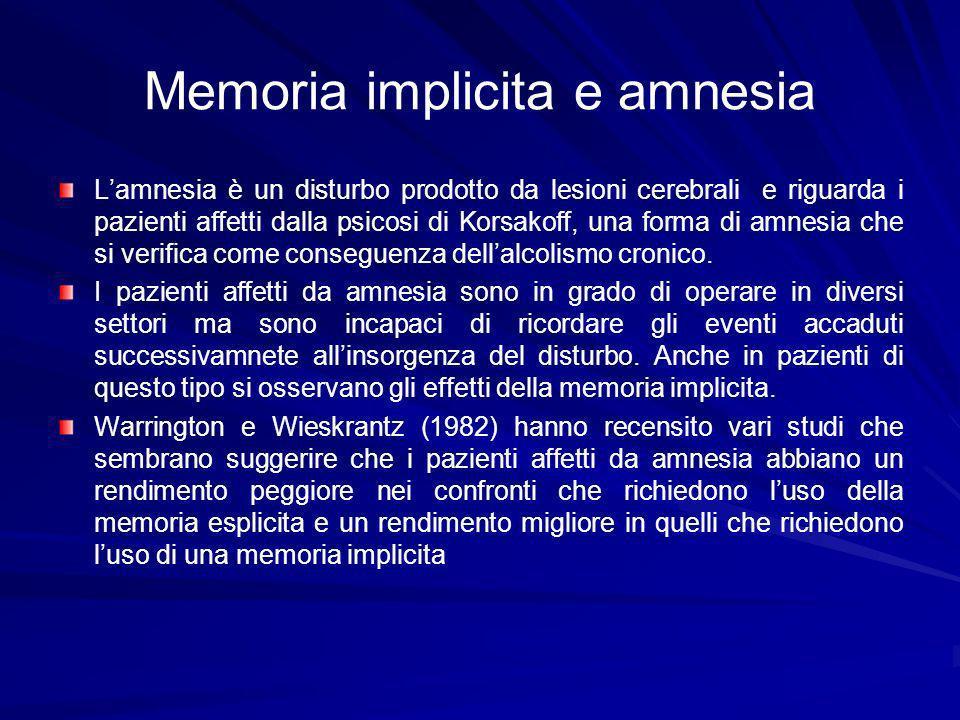 Memoria implicita e amnesia Lamnesia è un disturbo prodotto da lesioni cerebrali e riguarda i pazienti affetti dalla psicosi di Korsakoff, una forma di amnesia che si verifica come conseguenza dellalcolismo cronico.