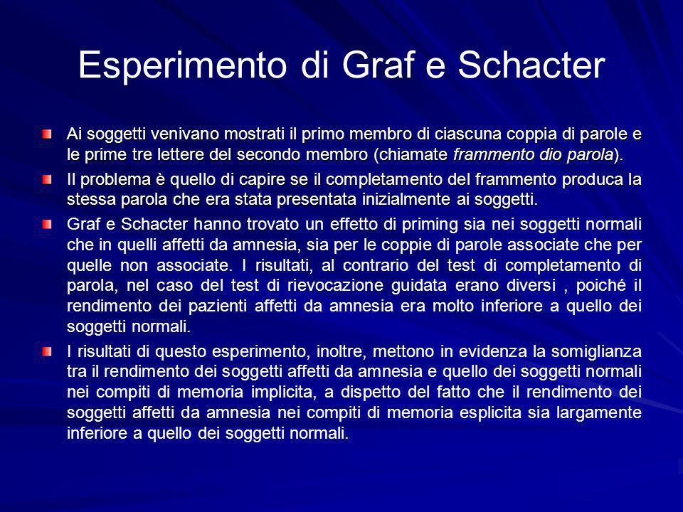 Esperimento di Graf e Schacter Ai soggetti venivano mostrati il primo membro di ciascuna coppia di parole e le prime tre lettere del secondo membro (chiamate frammento dio parola).