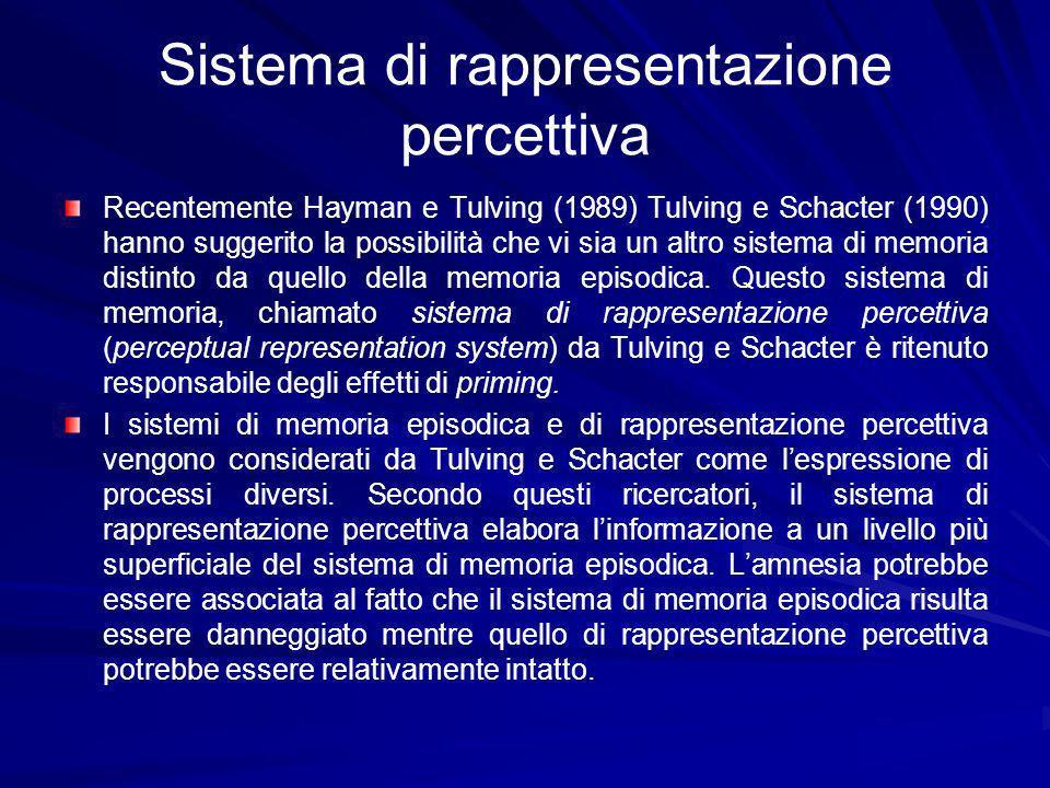Sistema di rappresentazione percettiva Recentemente Hayman e Tulving (1989) Tulving e Schacter (1990) hanno suggerito la possibilità che vi sia un altro sistema di memoria distinto da quello della memoria episodica.