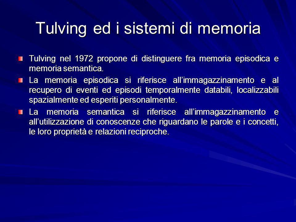 Tulving ed i sistemi di memoria Tulving nel 1972 propone di distinguere fra memoria episodica e memoria semantica.