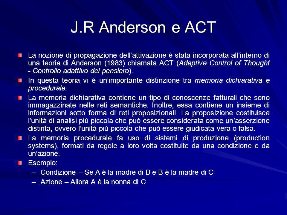 J.R Anderson e ACT La nozione di propagazione dellattivazione è stata incorporata allinterno di una teoria di Anderson (1983) chiamata ACT (Adaptive Control of Thought - Controllo adattivo del pensiero).