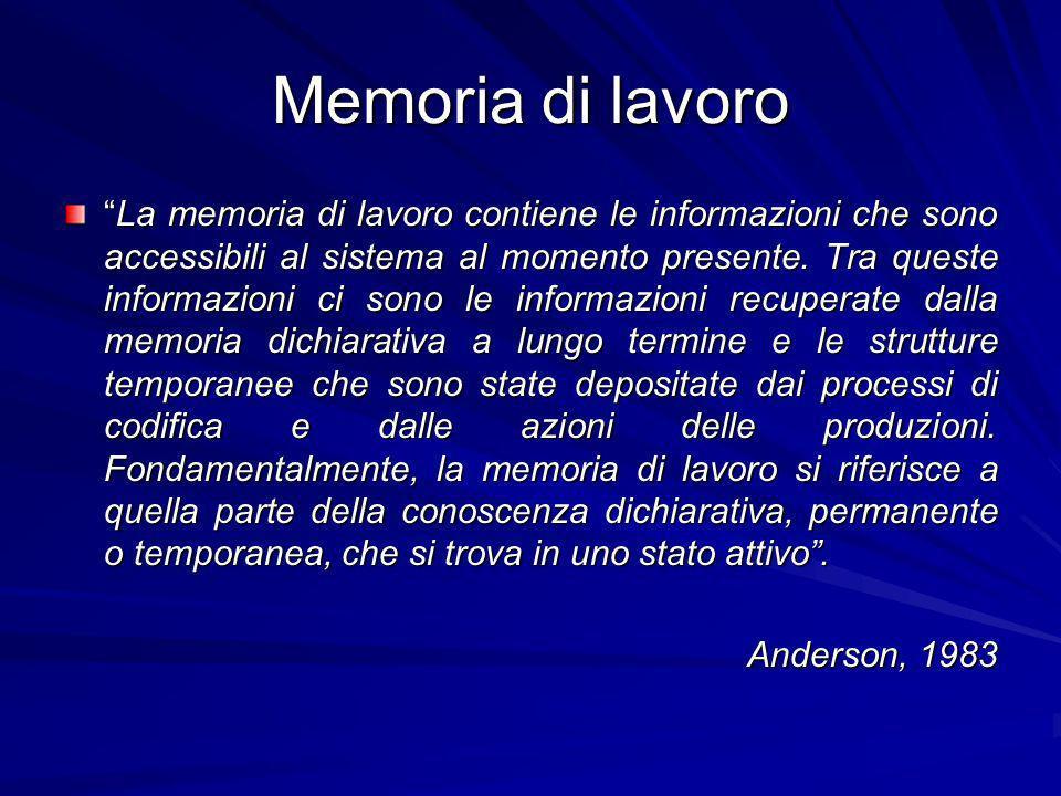 Memoria di lavoro La memoria di lavoro contiene le informazioni che sono accessibili al sistema al momento presente.