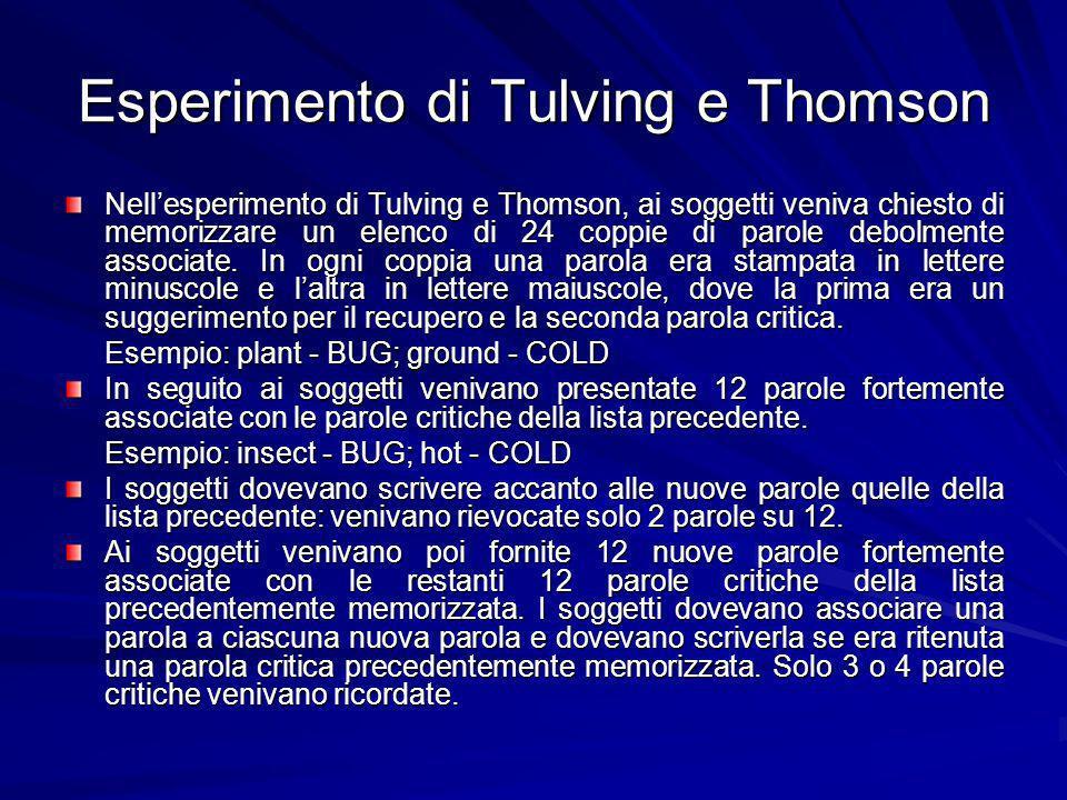 Esperimento di Tulving e Thomson Nellesperimento di Tulving e Thomson, ai soggetti veniva chiesto di memorizzare un elenco di 24 coppie di parole debolmente associate.