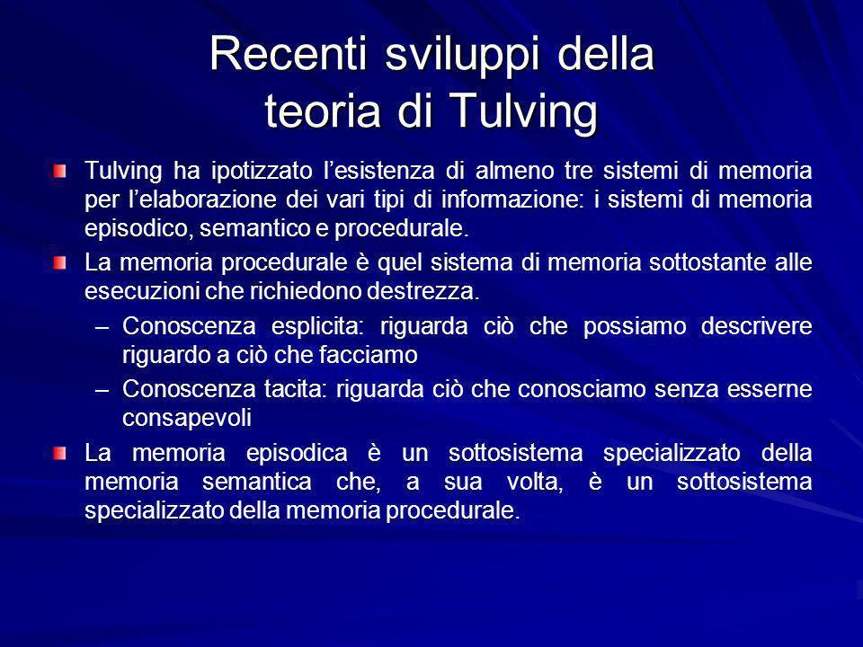 Sistemi di memoria e consapevolezza Tulving (1985) ha suggerito che ai tre sistemi di memoria sono associati diversi gradi di coscienza