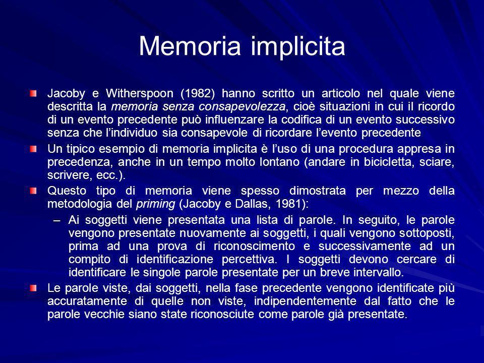 Memoria implicita Jacoby e Witherspoon (1982) hanno scritto un articolo nel quale viene descritta la memoria senza consapevolezza, cioè situazioni in cui il ricordo di un evento precedente può influenzare la codifica di un evento successivo senza che lindividuo sia consapevole di ricordare levento precedente Un tipico esempio di memoria implicita è luso di una procedura appresa in precedenza, anche in un tempo molto lontano (andare in bicicletta, sciare, scrivere, ecc.).