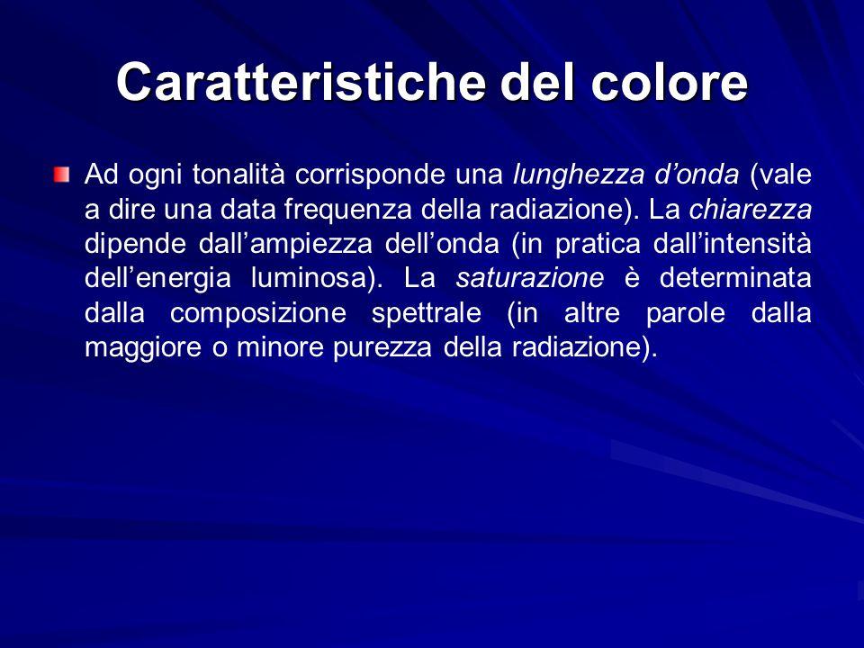 Caratteristiche del colore Ad ogni tonalità corrisponde una lunghezza donda (vale a dire una data frequenza della radiazione). La chiarezza dipende da