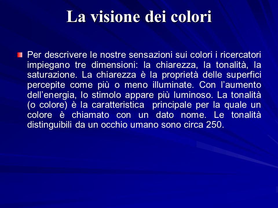La visione dei colori Per descrivere le nostre sensazioni sui colori i ricercatori impiegano tre dimensioni: la chiarezza, la tonalità, la saturazione